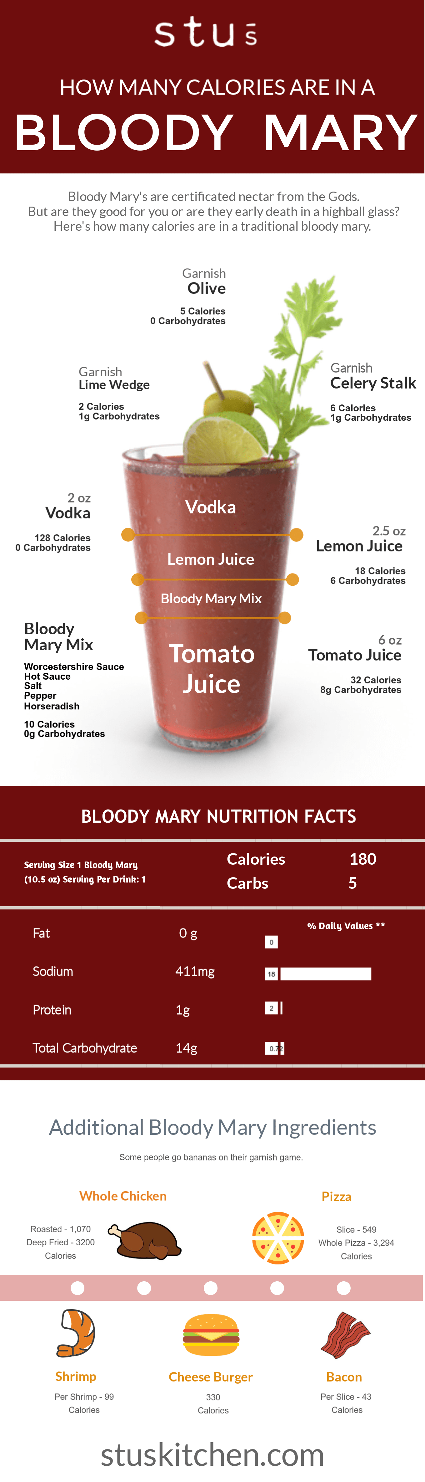 bloody mary calories
